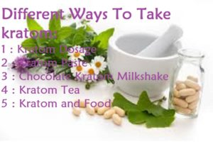 How to Take Kratom with different ways