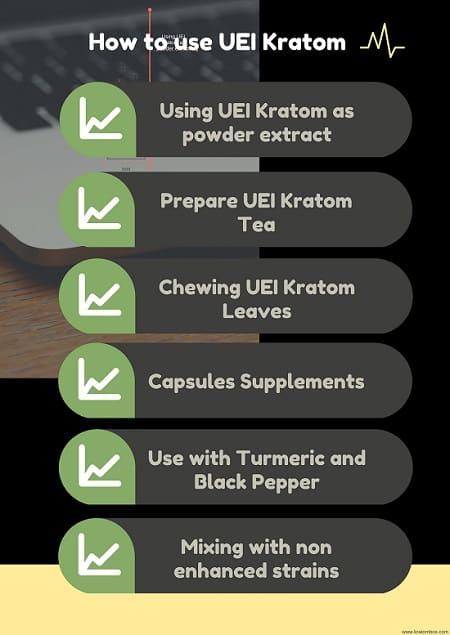 Ultra Enhanced Indo Kratom (UEI) effects