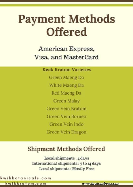 Kwik kratom Products & shiping