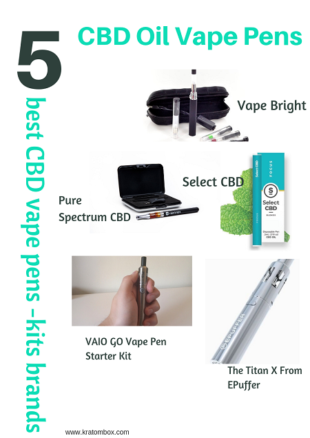 Best CBD Oil Vape Pens